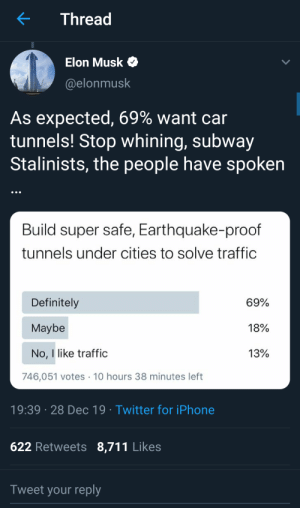 As expected: Thread  Elon Musk O  @elonmusk  As expected, 69% want car  tunnels! Stop whining, subway  Stalinists, the people have spoken  Build super safe, Earthquake-proof  tunnels under cities to solve traffic  Definitely  69%  Maybe  18%  No, I like traffic  13%  746,051 votes · 10 hours 38 minutes left  19:39 · 28 Dec 19 · Twitter for iPhone  622 Retweets 8,711 Likes  Tweet your reply As expected