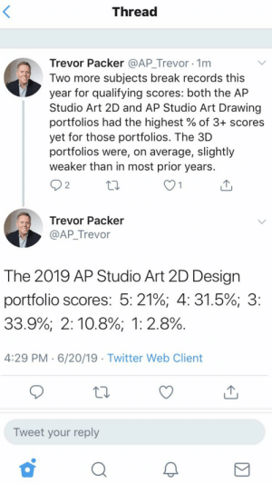 Twitter, Break, and Design: Thread  Trevor Packer @AP_Trevor. 1m  Two more subjects break records this  year for qualifying scores: both the AP  Studio Art 2D and AP Studio Art Drawing  portfolios had the highest % of 3+ scores  yet for those portfolios. The 3D  portfolios were, on average, slightly  weaker than in most prior years.  Trevor Packer  @AP_Trevor  The 2019 AP Studio Art 2D Design  portfolio scores: 5: 21%; 4: 31.5%, 3:  33.9%; 2: 10.8%; 1: 2.8%  4:29 PM 6/20/19 Twitter Web Client  Tweet your reply Y'all are killing it in the AP Studio Art 2D Design!!