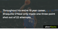 Memes, 🤖, and Three: Throughout his entire 19 year career,  Shaquille O'Neal only made one three-point  shot out of 22 attempts.  uber  facts Still more shots than I've ever made in my life...