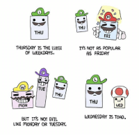 Friday, Wednesday, and Monday: THU  THU  FRI  THURSDAY IS THE LUIGI  OF WEEKDAYS.  ITS NOT AS POPULAR  AS FRIDAY  THU  THU  MON  WED  WEDNESDAY IS TOAD.  BUT ITS NOT EVIL  LIKE MONDAY OR TUESDAY. stolen from u/SomeDudeNamedThat on r/gaming so go like his post! just think it belonged here.