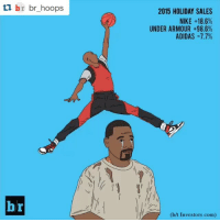 Adidas, Nike, and Sports: ti br br hoops  br  2015 HOLIDAY SALES  NIKE +18.6%  UNDER ARMOUR +98.6%  ADIDAS -7.7%  (h/t Investors.com) Lyrics lie, numbers don't. (h-t @somehoodlum)