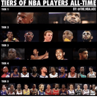 This list is so trash lmaoo KD over Jerry West, AI, and David Robinson?! 💀😂: TIER 1  BY: @THE.NBA.ACE  TIER 2  TIER 3  TIER 4  SIXERS  UCKs  TIER 5  CELTIES  ROCKE This list is so trash lmaoo KD over Jerry West, AI, and David Robinson?! 💀😂
