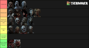 The Game, Game, and Pain: TIERMAKER  I wanna die  General pain  Wishes the  game would  end  Screams a  little  I can torture  this killer  Haven't played  against them  enough How I feel facing these killers. I have leather face in I wanna die cause I always get tunneled first.