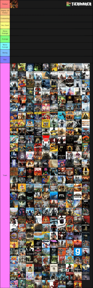 If r/halo was in charge of ranking games.: TIERMAKER  Perfect  Slightly Off  Perfect  Outstanding  Very Good  Above  Average  Average  Below  Average  Boring  Bad  ANNO  1800  ASSASSINS  .CREED  UNITY  AONE  6CREEDm  ALAN  AACE  SPADES  ASSASSINS  ODYSSE ASASSINS  ASSASSINS  ASASSINS  HALD  AYAASASSINS  EEED  BROTHEROOD  R EACH  ASSASSINS  REED  &GINS  ASSASSINS  CALLD  SYNDICATE  ASSASSINS  RIVELATIO  RATMANA  BATLEBLOck  AHEAIER  Banisbed  erosHock  WAY OUTRM  BATTLEFIELD  BATTLE CELD BATTLEFLELD 1  BATILEFIEOBAREDBAITLEPIELD BATEFIELDBALTLE IELD  BIOICLE BEYOND HO  BIOSHOCK BIOSHOCK  Beholder  BATTEIELD  BATTLEFIELD  HARDLINNE  BENDY  BRUTAL  CIVINZARCCastleMiner LEGEND  CHILD LIGHT  Bloodborne  CHIVALRY  BEYOND  CATHER NE  CALLEUAREZ  BULLY (BULLETSTORM TALESRONTHE  BORDERLANDS BORDERLANDS BORDERLANDS PRAWLHALLA BRINK  THEPRE-SEQUEL  onotORC  TIES  CALL DUTYS CUPHEAD  CALL DUTY  CAL DUTY  CLASH  CLANS  BORDERLANDS  CONING OUT ON TOP  CALL DUTYA CALL DUTY  CLUB  PENGUIN  CALL-DUTY  LiUKNUXE  CAL-DUTY  CALL DUTY  mRiyER  CALL DUTAY  CALLDUTY  WAR  CSAGO  COMPANYOHERDES 2 CRY OF FEAR  DEUS EX  CALL DUTY  TT  DIRTS  euil may  COMEDY  NIGHT  4  DYING IGHT COUNR  SCRAS  DEUS EX  CONDEMNED  CRACKIOWN2 EScapists  DRIVER2  RrSis DRIVER  DIVIS  PAR201  OPA  OLAD ISLAND  Nave  DINO CRISIS  Legend  ECHO  Hhe Elder Scrolls  FIFA  FABLE TII BrangisNG  Edith BCODDR  Finch  DAYor DEFEAT CE  ENDWAR GHOSTRECON  SKYRIM  DEADRISING  DETROIT  DEADRISING  D LO  FEAR  MORROWIND  EVE  Trash  DISHONORED DOv  GOLF HIT  YOUR  FRIEND  EURO TRUCK  GEARS  TROKOV DOTA 2  Fallut 4  CODWADanming  Simulator 19  FINAL FANTASY T  FARCRY FARCRY5  RIMA  grand  theft  auto  CELESTE  FARCRY2  FEAR2  GEARR  MO E PTH  GRIM  FANDANGO  Fallont&  THE  FTL  DEMOCRACY  FIVE NIGHTS AT  FREDDYS  AD  ASE  FIRE EMBLEm  INQUISITION  grand  theft  FORZA  Stheft  Sauto EABLE IL  UMANS!  VICE  FARCRY  FORTNITE FARCRY  ECETONESEA  CRAZY TAXI  DREXMIALL  DARKSIDERSI  NEW DAWN  Danga  Falleut  Trigger  HappytHavo  HITM
