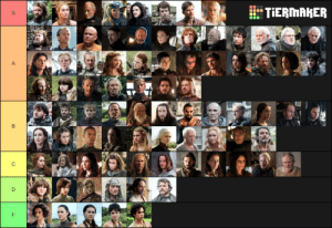 Arguing, Affect, and Free: TIERMAKER  S  A  C  F Tier List - decided to make one and see what others thought of certain characters. Unfortunately, the last two seasons did affect some characters negatively and it pained me to put them where I did. Feel free to discuss and I'll argue each one. I'll add any I missed in the comments. Just remind me.