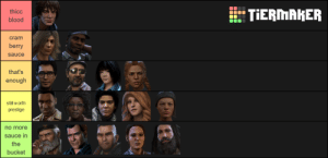 Survivor Tier List but it's based on how much blood their clothes have on prestige 3: TIERMAKER  thicc  blood  cram  berry  sauce  that's  enough  still worth  prestige  no more  sauce in  the  bucket Survivor Tier List but it's based on how much blood their clothes have on prestige 3