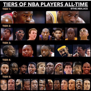 Nba, Time, and Ace: TIERS OF NBA PLAYERS ALL-TIME  TIER 1:  @THE.NBA.ACE  TIER 2:  TIER 3:  TIER 4:  TIER 5: