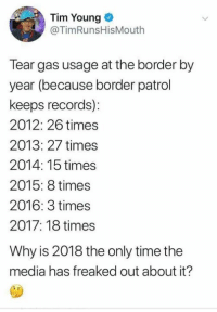 Memes, Party, and Time: Tim Young  @TimRunsHisMouth  ar gas usage at the border by  year (because border patrol  keeps records):  2012: 26 times  2013: 27 times  2014: 15 times  2015: 8 times  2016: 3 times  2017: 18 times  Why is 2018 the only time the  media has freaked out about it?  le It would be nice if we held ALL politicians accountable equally instead of playing party favorites. (LC)