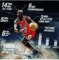 🐐 FOR A REASON. H-T: @chicagobulls.force Tag: TheGreatestOfAllTime: TIME.  NBA  ALL-STAR  NBA  MVPs  NBA  FINALS  MVP  1985  NBA ROOKIE  THE YEAR  NBA  CHAMPIONSHIPS  NBA  GAME MVP  PER GAME  AVERAGES:  30 1  62  53  POINT REBOUNDS ASSISTS 🐐 FOR A REASON. H-T: @chicagobulls.force Tag: TheGreatestOfAllTime