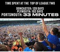 Memes, Time, and 🤖: TIME SPENT AT THE TOP OF LEAGUE TWO  DONCASTER: 129 DAYS  PLYMOUTH: 102 DAYS  PORTSMOUTH: 33 MMINUTES  irms It's not how you start, it's how you finish.