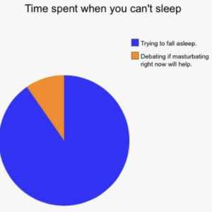Fall, Tumblr, and Blog: Time spent when you can't sleep  Trying to fall asleep.  Debating if masturbating  right now will help. failnation:  Trying to fall asleep