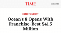 Wait wasn't there a comedian that once said there could never be a.. NVMD GIRL HOLD MY INVISALIGN. 🎉🤸🏻♂️💥🥂✨👑 https://t.co/MoN6qJ2W20: TIME  SUBSCRIBE  ENTERTAINMENT  Ocean's 8 Opens With  Franchise-Best $41.5  Million Wait wasn't there a comedian that once said there could never be a.. NVMD GIRL HOLD MY INVISALIGN. 🎉🤸🏻♂️💥🥂✨👑 https://t.co/MoN6qJ2W20