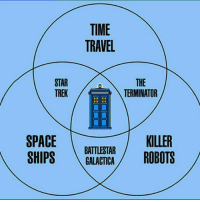 Doctor, Star Trek, and Doctor Who: TIME  TRAVEL  STAR  TREK /  THE  \TERMINATOR  SPAC  KILLER  BATTLESTAR  SHIPS BALACTICAROBOTS <p>Doctor Who Geometrics.</p>