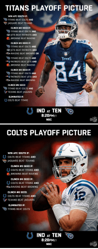 Indianapolis Colts, Memes, and Nfl: TITANS PLAYOFF PICTURE  WIN AFC SOUTH IF:  %) TITANS BEAT COLTS AND  JAGUARS BEAT TEXANS  CLINCH #2 SEED IF:  TITANS BEAT COLTS AND  e JETS BEAT PATRIOTS AND  BROWNS BEAT RAVENS  CLINCH #3 SEED IF:  TITANS BEAT COLTS AND  JETS BEAT PATRIOTS AND  RAVENS BEAT BROWNS OR  TITANS BEAT COLTS AND  PATRIOTS BEAT JETS AND  BROWNS BEAT RAVENS  CLINCH #4 SEED IF:  TAN  ℃ TITANS BEAT COLTS AND  PATRIOTS BEAT JETS AND  RAVENS BEAT BROWNS  CLINCH #6 SEED:  TITANS BEAT COLTS AND  TEXANS BEAT JAGUARS  ELIMINATED IF:  COLTS BEAT TITANS  IND ATTEN  8:20PMET  NBC  Ca  NFL   COLTS PLAYOFF PICTURE  WIN AFC SOUTH IF  COLTS BEAT TITANS AND  JAGUARS BEAT TEXANS  ut  CLINCH #3 SEED IF:  COLTS BEAT TITANS AND  BROWNS BEAT RAVENS  CLINCH #4 SEED IF:  COLTS BEAT TITANS AND  RAVENS BEAT BROWNS  CLINCH #6 SEED:  COLTS BEAT TITANS AND  TEXANS BEAT JAGUARS  ELIMINATED IF:  TITANS BEAT COLTS  IND AT TEN  8:20PMET  NBC  Ca  NFL Win and you're in.  Every #NFLPlayoffs scenario for the @Titans and @Colts!  📺: #INDvsTEN | 8:20pm ET on NBC https://t.co/V3RgY8hWGF