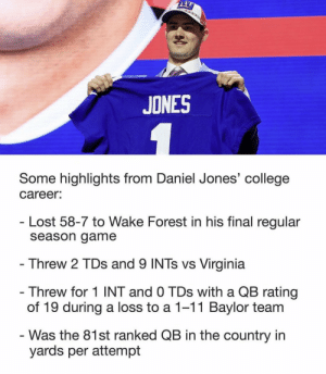 RT to ruin a Giants fan's morning https://t.co/6Rj7VV7rfX: TLL  JONES  Some highlights from Daniel Jones' college  career:  Lost 58-7 to Wake Forest in his final regular  season game  Threw 2 TDs and 9 INTs vs Virginia  - Threw for 1 INT and 0 TDs with a QB rating  of 19 during a loss to a 1-11 Baylor team  Was the 81st ranked QB in the country in  yards per attempt RT to ruin a Giants fan's morning https://t.co/6Rj7VV7rfX