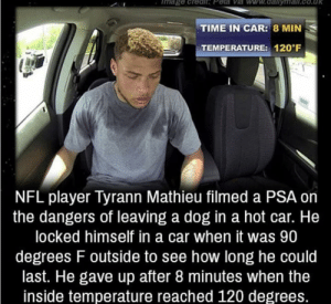 Good job, Tyrann!: Tmage .credit Peta Ve Ww.dalilyma  TIME IN CAR: 8 MIN  TEMPERATURE: 120 F  NFL player Tyrann Mathieu filmed a PSA on  the dangers of leaving a dog in a hot car. He  locked himself in a car when it was 90  degrees F outside to see how long he could  last. He gave up after 8 minutes when the  inside temperature reached 120 degrees. Good job, Tyrann!