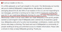 Community, Love, and Regret: To all our readers in the U.S.  It's a little awkward, so we'll get straight to the point: This Wednesday we humbly  ask you to defend Wikipedia's independence. We depend on donations  averaging about $16.36. But 98% of our readers in the US. are not responding to  our m(%%age', and irme ıs running ou o help in 2018 i (weryone reading this  gave $2.75, we could keep Wikipedia thriving for years to come. The price of your  Wednesday coffee is all we need. When we made Wikipedia a non-profit, people  warned us we'd regret it. But if Wikipedia were commercial, it would be a great  loss. Wikipedia unites all of us who love knowledge: contributors, readers and the  donors who keep us thriving. The heart and soul of Wikipedia is a community of  people working to bring you unlimited access to reliable information. Please take  a minute to help us keep Wikipedia growing. Thank you.