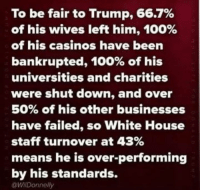 casinos: To be fair to Trump, 66.7%  of his wives left him, 100%  of his casinos have been  bankrupted, 100% of his  universities and charities  were shut down, and over  50% of his other businesses  have failed, so White House  staff turnover at 43%  means he is over-performing  by his standards.  @WilDonnelly