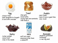 Memes, Blaze, and Spaghetti: Toast  Egg  Puddin  .likes girls  .mom friend  .always tired  loves baths  eats spaghetti to forgett  here 2 have a good time  .crying right now probably very round  .in love with avacado  .420 blaze it  milk  Avacado  Jerky  Milk  .powerful communist  hates sunlight  .soft but angry  everyone loves them  suffering  .loves trash  .a real big nerd  lives in the woods  a demon??? tag yourself, i'm Toast