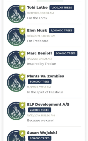 7/11, Elf, and Funny: Tobi Lutke  1,000,001 TREES  10/31/2019, 1:00:00 AM  For the Lorax  Elon Musk 1,000,000 TREES  10/30/2019, 4:00:00 AM  For Treebeard  Marc Benioff 900,000 TREES  11/7/2019, 2:41:09 AM  Inspired by Treelon  Plants Vs. Zombies  500,000 TREES  12/3/2019, 7:11:16 PM  In the spirit of Feastivus  ELF Development A/S  250,000 TREES  10/30/2019, 11:58:50 PM  Because we care!  Susan Wojcicki  200,000 TREES EA just donated half a million trees