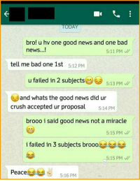 😂😂: TODAY  bro! u hv one good news and one bad  news...!  5:11 PM  tell me bad one 1st  5:12 PM  u failed in 2 subjects  5:13 PM  and whats the good news did ur  crush accepted ur proposal  5:14 PM  brooo i said good news not a miracle  5:15 PM  i failed in 3 subjects brooo  15 PM  Peace  5:16 PM 😂😂