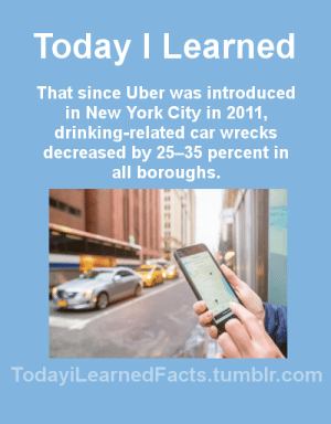 todayilearnedfacts: Source Follow @todayilearnedfacts​ for more daily Facts! : Today ILearned  That since Uber  was introduced  in New York City in 2011,  drinking-related car wrecks  decreased by 25-35 percent in  all boroughs.  TodayiLearnedFacts.tumblr.com todayilearnedfacts: Source Follow @todayilearnedfacts​ for more daily Facts!