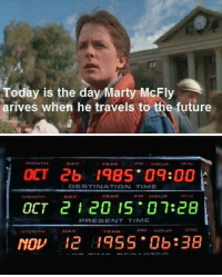 Marty McFly, Memes, and 🤖: Today is the day Marty McFly  arives when he travels to the future   DAV  HOUR  OCT 26 198S 09:00  DESTINATION TIMME  MMONTH  OCT 2 120 IST 07:28  PRESENT TIME  NMIN  HOLURa  DAY  b: 38 It's today!!! 😱👀 BackToTheFuture