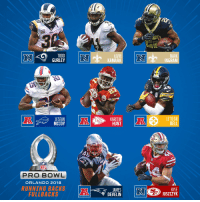 2018 #ProBowl Running Backs & Fullbacks! https://t.co/NnlrTjJqFC: TODD  MARK  INGRAM  ALVIN  LESEAN  MCCOY  LE'VEON  BELL  KAREEM  Steelers  NFL  PRO BOWL  ORLANDO 2018  RUNNING BACKS  FULLBACKS  JAMES  DEVELIN  KYLE  JUSZCZYK 2018 #ProBowl Running Backs & Fullbacks! https://t.co/NnlrTjJqFC