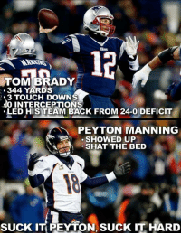 So, Tom Brady has been named AFC Offensive Player Of The Week--> Patriots Broncos NFL: TOM BRADY  344 YARDS  3 TOUCH DOWNS  40 INTERCEPTIONS  LED HIS TEAM BACK FROM 24-0 DEFICIT  r PEYTON MANNING  SHOWED UP  SHAT THE BED  SUCK IT PEYTON, SUCK IT HARD So, Tom Brady has been named AFC Offensive Player Of The Week--> Patriots Broncos NFL