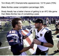 brady: Tom Brady AFC Championship appearances: 1216 years (75%)  Blake Bortles career completion percentage: 59%  Brady literally has a better chance of getting to an AFC title game  than Blake Bortles has of completing a pass  17