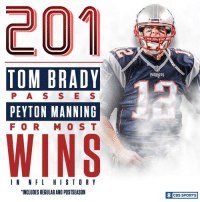 🐐: TOM BRADY  P A S S E S  PEYTON MANNING  F O R  M O S T  WINS  IN NFL HIS TOR Y  INCLUDESREGULAR AND POSTSEASON  NFL  PATENTS  O CBS SPORTS 🐐