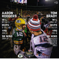 Aaron Rodgers, Football, and Memes: TOM  BRADY  W-L  202-57  AARON  RODGERS  W-L  97-51-1  MVPS  2 ('11,'14]  YPG  261.4  SB WINS  SBXLV  MVPS  3 T07,10'17)  YPG  261.9  B WINS  SBXXXVI  SBXXXVIII  SBXXXIX  SBXLIX  SBLI  NBC  SUNDA  NICHT  FOOTBALL Rodgers vs. Brady.  Who's ready?   📺 #GBvsNE: Sunday 8:20PM ET on NBC https://t.co/STrvELTcRc