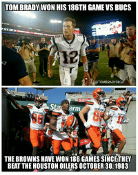 Fun Fact https://t.co/hphpASXSup: TOM BRADY WON HIS 186TH GAME VS BUCS  @TOMBRADYSEGO  5  Sta arm  CL  CLE  6  THE BROWNS HAVE WON 186 GAMES SINCE THEY  BEAT THE HOUSTON OILERS OCTOBER 30,1983 Fun Fact https://t.co/hphpASXSup