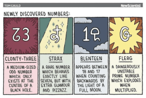 myjetpack: For @newscientist: TOM GAULD  NewScientist  NEWLY DISCOVERED NUMBERS:  83  1  CLONTY-THREE 11  STRAX  BLENTEEN  FLERG  A MEDIUM-SIZED A RARE NUMBER ApPEARS BETWEEN A DANGEROUSLY  18 AND 17  UNSTABLE  ODD NUMBER WHICH BEHAVES  WHICH ONLY EXACTLY LIKE WHEN COUNTING PRIME NUMBER  EXISTS AT THE SEVEN, BUT WITHBACKWARDS BY WHICH EXPLODES  CENTRE OF A 11 EXTRA GLAMOUR || THE LIGHT OF A  BLACK HOLE. 11 AND ρ1ZZAZZ | FULL MOON.  WHEN  MULTIPLIED. myjetpack: For @newscientist