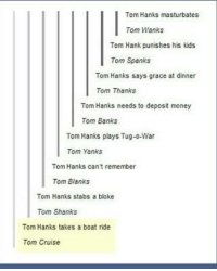 Tom Hank: Tom Hanks masturbates  Tom Wanks  Tom Hank punishes his kids  Tom Spanks  Tom Hanks says grace at dinner  Tom Thanks  Tom Hanks needs to deposit money  Tom Banks  Tom Hanks plays Tug-o-War  Tom Yanks  Tom Hanks can't remember  Tom Blanks  Tom Hanks stabs a bloke  Tom Shanks  Tom Hanks takes a boat ride  Tom Cruise