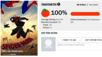 Anaconda, Fresh, and Gif: TOMATOMETER  All Critics| Top Critics  100(%  Average Rating: 8.2/10  Reviews Counted: 19  Critics Consensus: No consensus  yet.  Fresh: 19  Rotten: 0  WANT TO SEE  Add a Comment (Optional)  SPIDE  INTO THE SPIDER-VERSE eiricthemammoth: Spider-Man: Into the Spider-Verse has 100% on RT, I'm shook