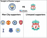 Man City vs Liverpool https://t.co/G5G6MKyiqN: Tonight in Premier League  CHES  YOULL NEVER WALK ALONE  VS  LIVERPOOL  FOOTBALL CLUE  18  94  CITY  EST 1892  TrollFootball  ) TheFootballTroll  Man City supportersLiverpool supporters  ELS  CHES  CHES  Arsenal  YOULL NEVER WALKALONE  LIVERPOOL  FOOTBALL CLUB  CITY  WITE  BALL  ESTER  EST.1892  Everton  1878  OTTENHAN  HOTSPUR  BALL  S NISI Man City vs Liverpool https://t.co/G5G6MKyiqN