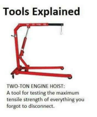 Test: Tools Explained  TWO-TON ENGINE HOIST:  A tool for testing the maximum  tensile strength of everything you  forgot to disconnect.