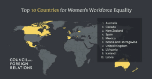 mapsontheweb:  Top 10 countries for women's workforce equality.: Top 10 Countries for Women's Workforce Equality  1. Australia  2. Canada  3. New Zealand  4. Spain  5. Mexico  6. Bosnia and Herzegovina  7. United Kingdom  8. Lithuania  9. Iceland  10. Latvia  COUNCIL。  FOREIGN  RELATIONS mapsontheweb:  Top 10 countries for women's workforce equality.
