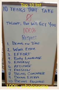 Anaconda, Respect, and Zero: Top 10 list  1O THINGS THAT TAKe  0  TALENT, Bur Will GET You  | 00%  1. BENGoN TimE  . Work ETHIc  3. EFFORT  H. Body LANGUAGE  5. ENEKGY  . ATTITuDE  7. PASStON  8 BEING COACHABE  9 DoNG EXTRA  O. BEING PRe pARED  100% wholesome <p>.. zero talent required, will get you 100% respect</p>