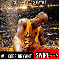 I Honestly believe Kobe takes the 1 spot, and before everyone loses their minds, it's because of the shots he's made, and how he single handily brings his team back, or hits ridiculous shots to run the salt in the opponents wound. If you had MJ at one, I wouldn't say you're wrong, in fact, my opinion changes between the two because of how clutch they were. Larry Bird as well. - kobebryant Kobe nba nbadebate debate clutch: TOP 10 MOST CLUTCH PLAYERS  TOYOTA  #1 KOBE BRYANT SWIPE--> I Honestly believe Kobe takes the 1 spot, and before everyone loses their minds, it's because of the shots he's made, and how he single handily brings his team back, or hits ridiculous shots to run the salt in the opponents wound. If you had MJ at one, I wouldn't say you're wrong, in fact, my opinion changes between the two because of how clutch they were. Larry Bird as well. - kobebryant Kobe nba nbadebate debate clutch