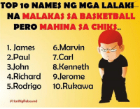 Filipino (Language), Pba, and Paul: TOP 10 NAMES NG MGA LALAKH  NA  MALAKAS SA BASKETBALL  PERO  MAHINA SA CHI  1, James  6 Marvin  7.Carl  2. Paul  3 John  8 Kenneth  4 Richard  9. Jerome  5 Rodrigo  10.Rukawa  Accurate na accurate diba? 😂