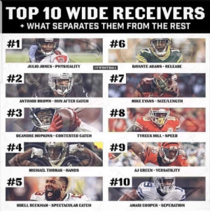 physicality: TOP 10 WIDE RECEIVERS  WHAT SEPARATES THEM FROM THE REST  #1  #6  JULIO JONES PHYSICALITY TOOTBALLDAYANTE ADAMS- RELEASE  #7  #2  ANTONIO BROWN-RUN AFTER CATCH  MI IKE EVANS  SIZE/LENGTH  #3  DEANDRE HOPKINS-CONTESTED CATCH  TYREEK HILL-SPEED  #4  #9  MICHAEL THOMAS-HANDS  AJ GREEN-VERSATILITY  #5  #10  ODELL BECKHAM-SPECTACULAR CATCH  AMARI COOPER SEPERATION