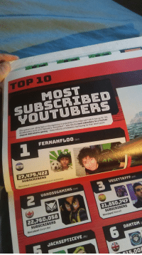 "Fernanfloo: TOP 1O  MOST  SUBSCRIBED  YOUTUBERS  Star gamers are riding high on the explosion in popularity of YouTube and Twitch (  Broadcasters such as El Salvador's ""fernanfloo"" who has the most subscriber  channel dedicated to gaming - have millions of followers clamouring for their latest posts  see pp 92-93)  s for a YouTube  ons of followers clamost subscribers for a Yo ü7-93  FERNANFL00(s  (SLV)  27,479,422  SUBSCRIBERS  Most played: PLAYERUNKNOWN'S BATTLEGROUNDS  UEGETTA??? (ESP)  VANOSSGAMING (CAN)  21,850,747  22,760,058  SUBSCRIBERS  SUBSCAIBERS  Most played: Minecraft  Most played: Garry's Mod  6  DANTDM  JACKSEPTICEYE (IRL)  El 5,00"