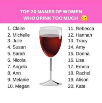 Tracie: TOP 20 NAMES OF WOMEN  VINHO DRINK TOO MUCH  1. Claire  11. Rebecca  12. Hannah  2. Michelle  13. Tracy  3. Julie  14. Amy  4. Susan  5. Sarah  15, Donna  6. Nicola  16. Lisa  7. Angela  17. Emma  8. Ann  18, Rachel  9. Melanie  19. Alison  10, Megan  20. Kate