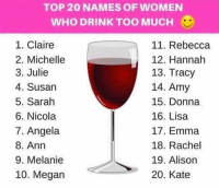 We ALL know a Claire. (@justdrinkaboutit): TOP 20 NAMES OF WOMEN  WHO DRINK TOO MUCH  1. Claire  11. Rebecca.  2. Michelle  12. Hannah  3. Julie  13. Tracy  14. Amy  4. Susan  5. Sarah  15. Donna  16. Lisa  6. Nicola  7. Angela  17. Emma  18. Rachel  8. Ann  9. Melanie  19. Alison  20. Kate  10. Megan We ALL know a Claire. (@justdrinkaboutit)