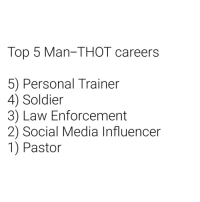 Facts, Social Media, and Thot: Top 5 Man-THOT careers  5) Personal Trainer  4) Soldier  3) Law Enforcement  2) Social Media Influencer  1) Pastor Facts 😂😂😂😂😂