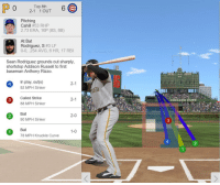 RT @SomeonesAnIdiot: After looking at their batting stance, it's not hard to see why the Pirates struggle with the Cubs (via @DaveBate) ht…: Top 8th  2-1 1 OUT  Pitching  Cahill  #53 RHP  2.73 ERA, 16P (8S, 8B)  At Bat  Rodriguez, S  #3 LF  0-0, .254 AVG, 6 HR, 17 RBI  Sean Rodriguez grounds out sharply  AA  shortstop Addison Russell to first  baseman Anthony Rizzo  In play, out(s)  2-1  92 MPH Sinker  Called Strike  2-1  88 MPH Sinker  Ball  2-0  90 MPH Sinker  Ball  1-0  78 MPH Knuckle Curve  AMERICAN  CHICAGO CUBS RT @SomeonesAnIdiot: After looking at their batting stance, it's not hard to see why the Pirates struggle with the Cubs (via @DaveBate) ht…