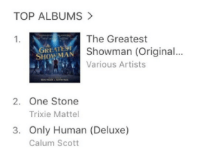 Love, Queen, and iTunes: TOP ALBUMS  The Greatest  Showman (Original...  Various Artists  1.  REAT  SHOWMAN  2. One Stone  Trixie Mattel  3. Only Human (Deluxe)  Calum Scott A drag queen, an out gay singer, and a musical are the top three albums on iTunes right now? I love the gay agenda.