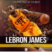 @kingjames is the top performer of the night with 37 PTS, 18 REB & 13 AST! NeverSettle: TOP FORMER OF THE NIGHT  LEBRON JAMES  37 POINTS 18 REBOUNDS 13 ASSISTS @kingjames is the top performer of the night with 37 PTS, 18 REB & 13 AST! NeverSettle